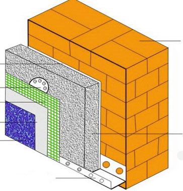 Мокрый фасад - утепление пенопластом