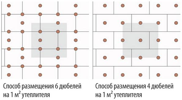 Схемы размещения дюбелей при креплении пенопласта