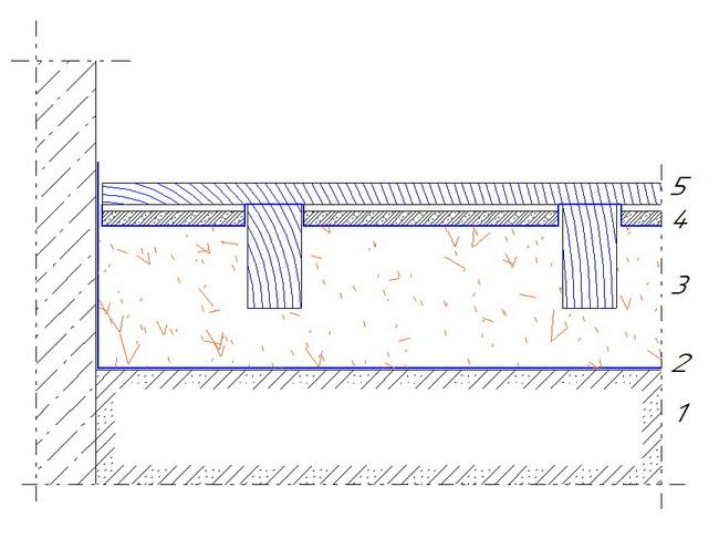 Схема теплоизоляции деревянных полов на керамзитовой подушке
