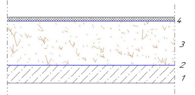 Как утеплить потолок с помощью керамзита - схема