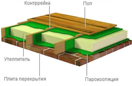 Схема для потолка