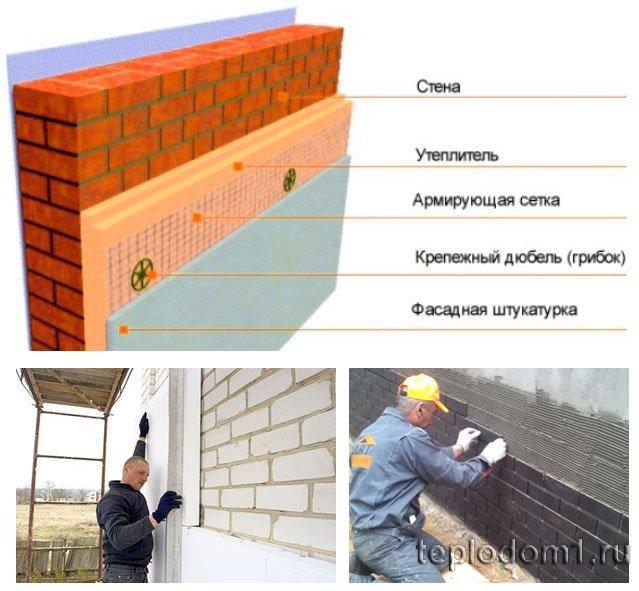 Мокрый фасад — как сделать