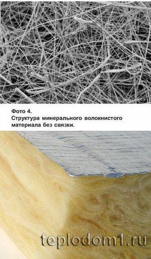структура минеральной ваты - каменные волокна