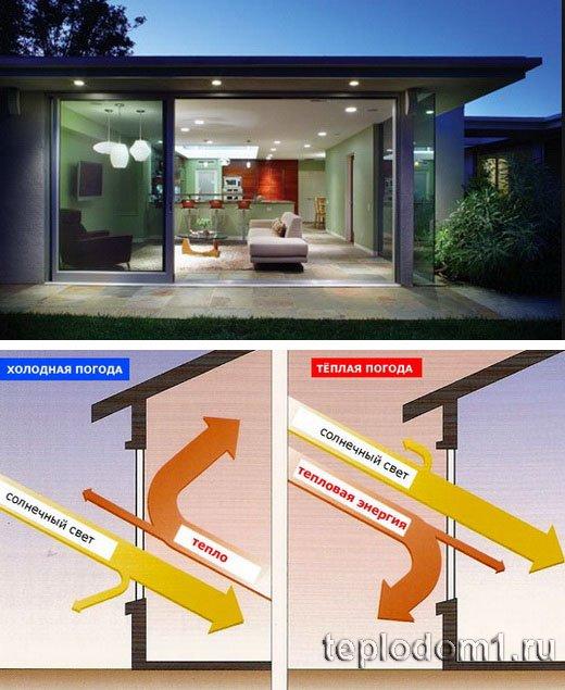 Большие теплопотери уменьшаются напылением на стекла