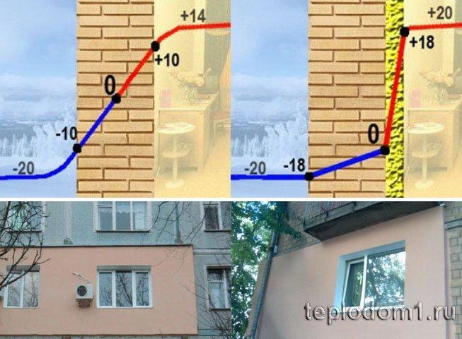 теплоизолятор меняет климат внутри