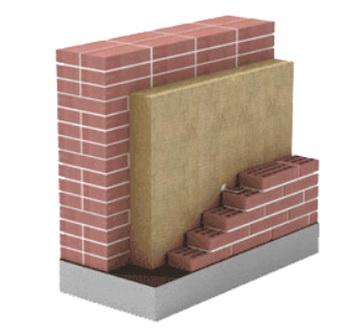 Зачем и как утеплять. Основы теплоизоляции домов и их конструкций