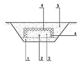 Изоляция грунта над трубой