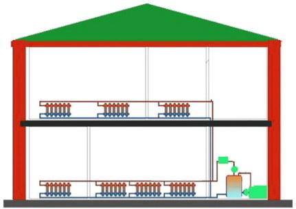 схема трубопроводов в доме