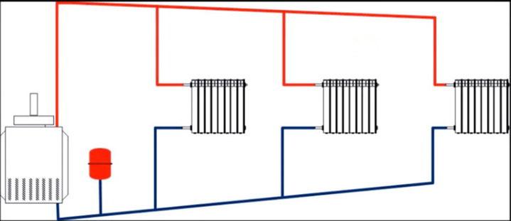 Простая схема самотечного отопления - тупиковая