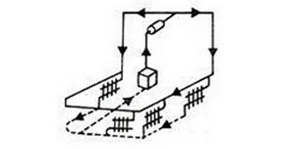Распределение потока жидкости на два плеча при самотечном отоплении