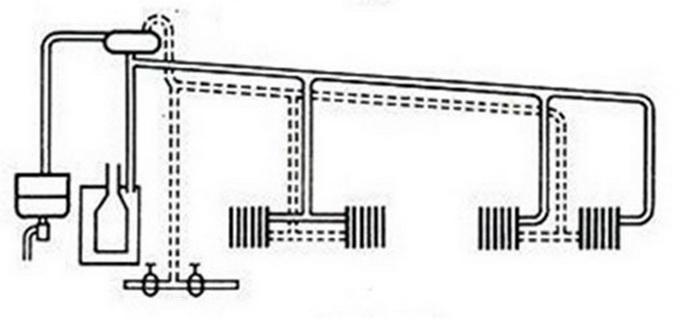 Схема с расположением трубопроводов на чердаке
