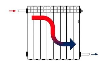 Диагональная схема подключения