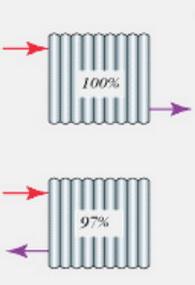Радиаторы подключаются по схеме