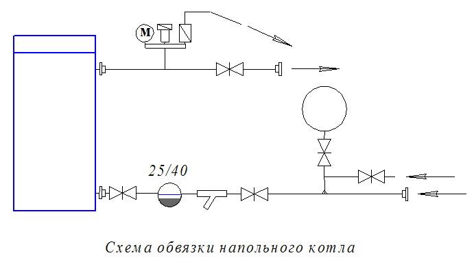 Как подключается напольный котел - схема