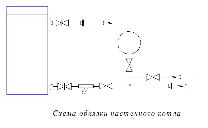 Схема подключения к отоплению настенного автоматизированного котла