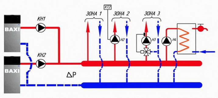 Схема отопления дома с двумя котлами