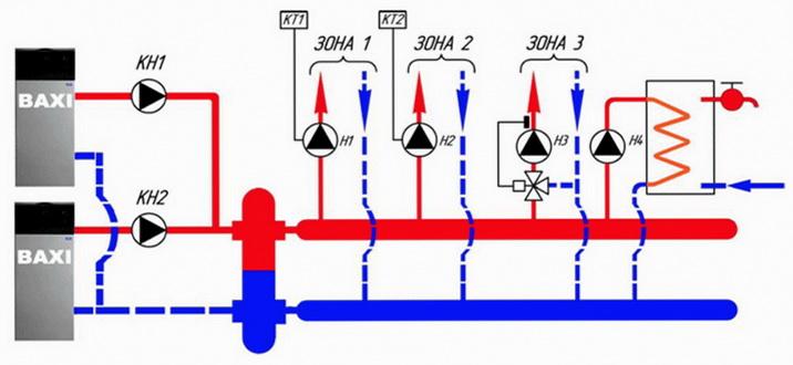 Схема отопления с гидрострелкой и прочей разводкой