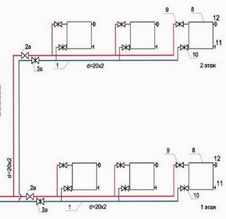 Схема тупикового подключения радиаторов