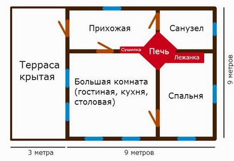 Расположение печи в загородном доме, планировка