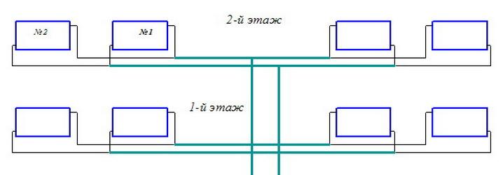 Двухтрубное отопление для небольшого дома