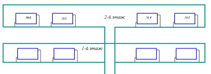 Однотрубная система отопления для двух этажей