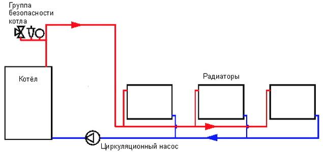 Схема системы отопления с принудительным движением жидкости