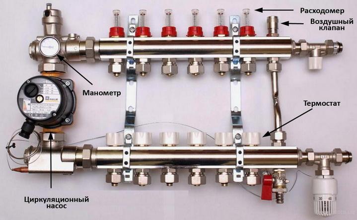 Коллектор для системы отопления в сборе