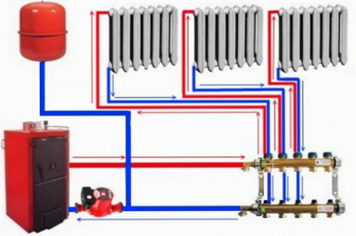 Лучевая схема отопления в доме
