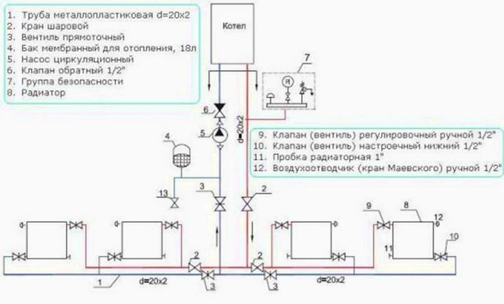 Схема отопления с обозначением элементов