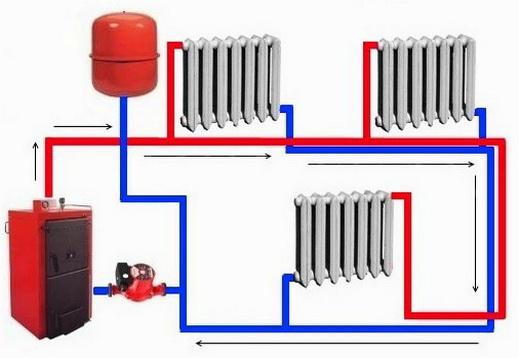 Двухтрубная попутная схема разводки отопительного трубопровода