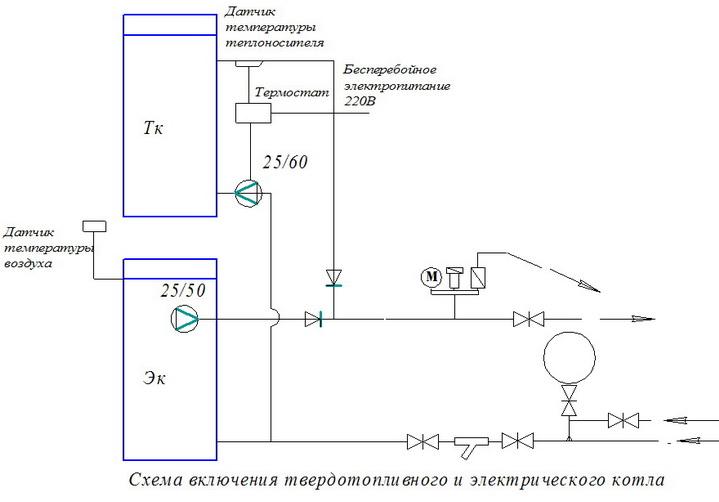 Схема отопления дома твердотопливным теплогенератором и электрическим