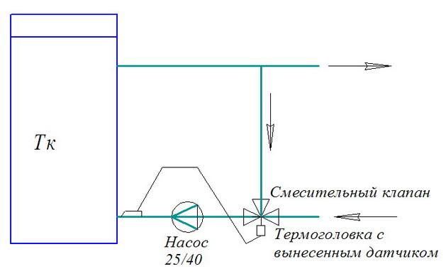Схема подключения твердотопливного котла к трубопроводу