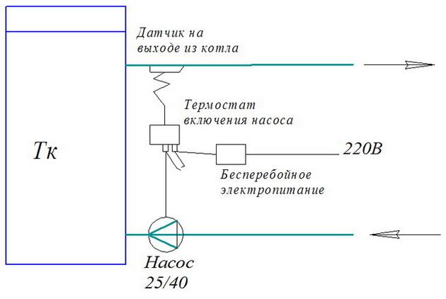 Схема термостат и насос