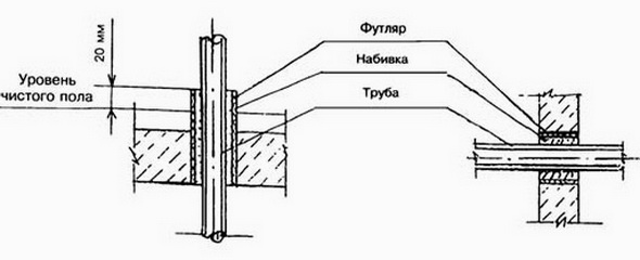 Как сделать отверстия под трубы в стене: как пробить стену, чем
