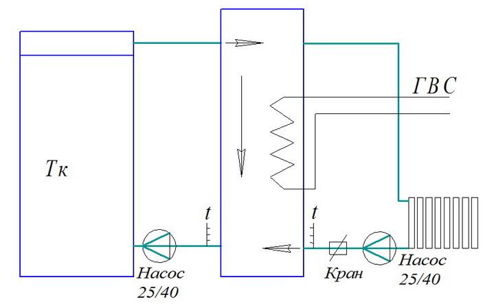 Схема подключения буферной емкости в систему отопления