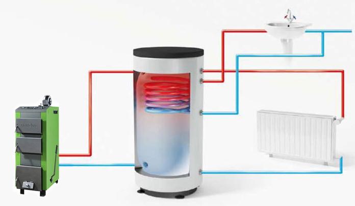 Картинки по запросу буферная емкость теплоаккумулятор