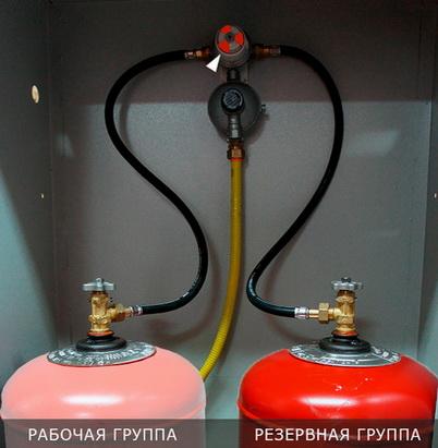 Отопление сжиженным газом – насколько выгодно и как сделать правильно