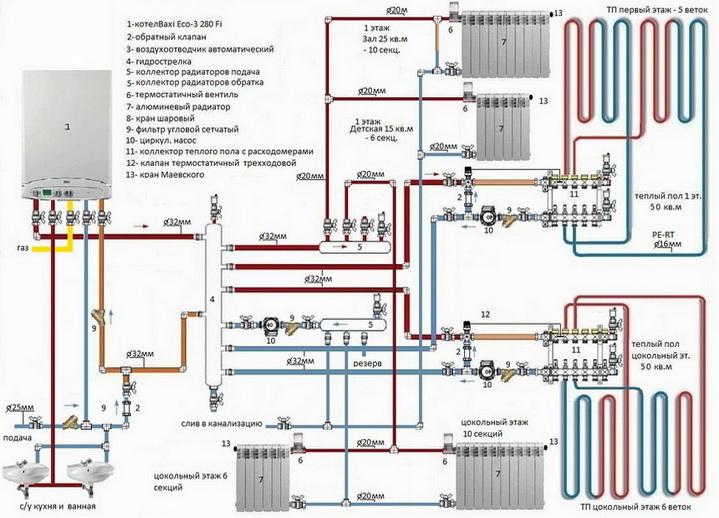 Схема отопления - один из вариантов для обсуждения