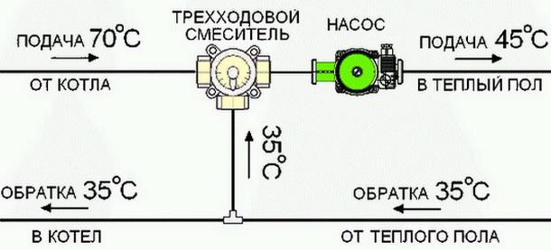 Трехходовой клапан регулирует температуру