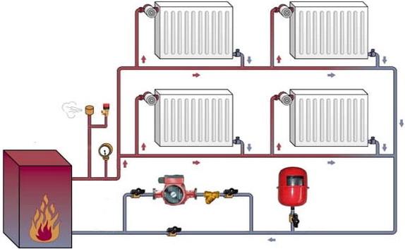 Схема замкнутой системы отопления