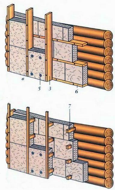 Различные выарианты крепления утеплителя к деревянной стене