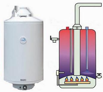 Газовый накопительный нагреватель