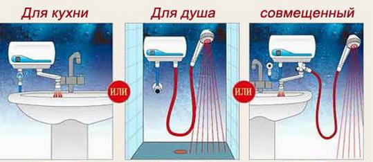 Проточный нагреватель может быть установлен на один кран