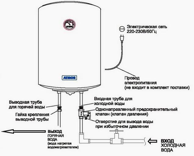 Как можно подключить накопительный нагреватель - схема