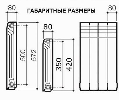 Размеры и габариты радиаторов из алюминия