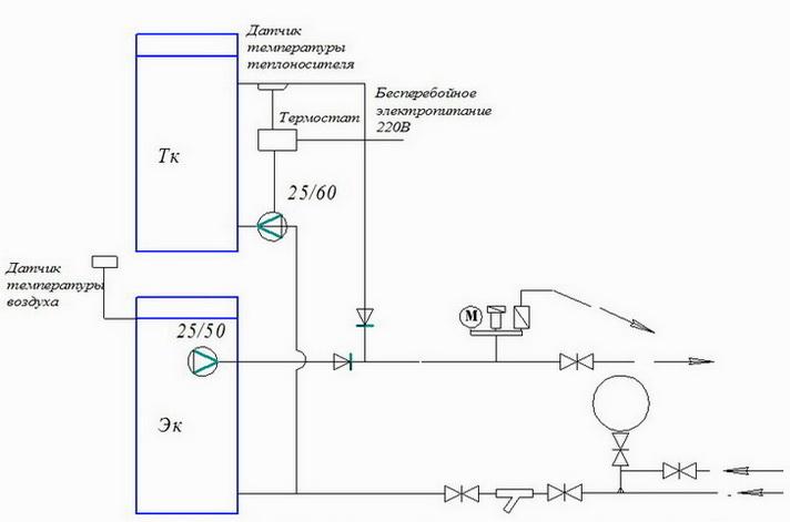 Схема установки двух котлов - газового и электрического