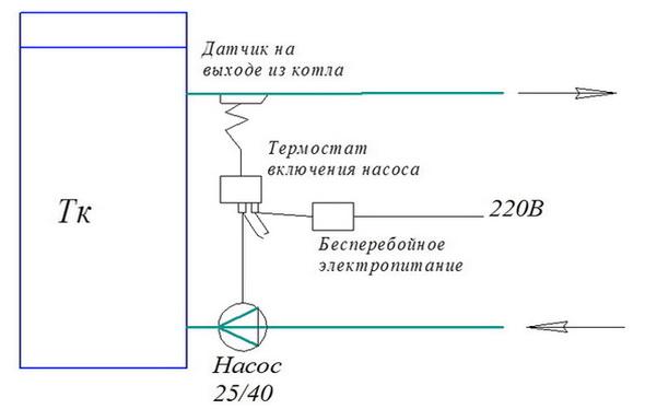 Схема подключения твердотопливного теплогенератора