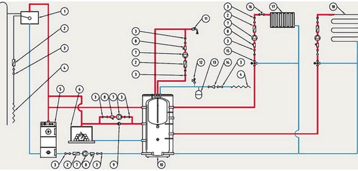 Открытая схема твердотопливного котла и буферной емкости