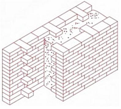 Теплосберегающие стены из крупнопористого керамзитобетона