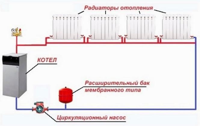 Схема однотрубной системы, которая не работает